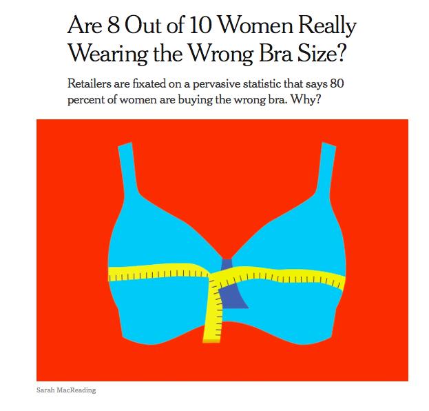 missfits new york times bra sizing